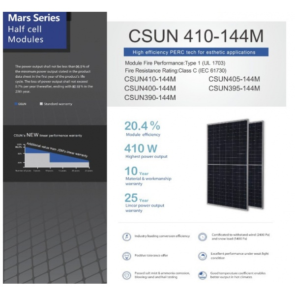 SUNERGY แผงโซล่าร์เซลล์ 410W SUN 72M-HF-410W MONO CRYSTALLINE