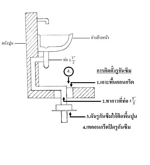 Water Flow รูกันซึม  1 1/2 นิ้ว