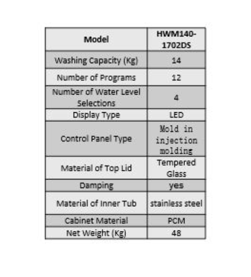 Haier เครื่องซักผ้าฝาบน SELF-CLEANING 13 กก. HWM130-1702DS :HAT/Top Load สีเทา