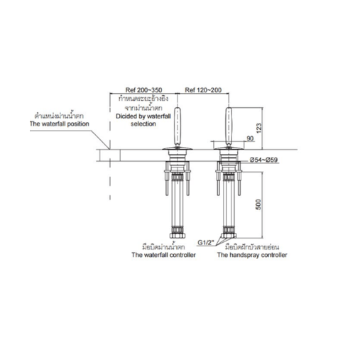 KOHLER ชุดวาล์วควบคุมแบบตั้งพื้นรุ่นแอร์ฟอยล์ K-98153X-4-CP แอร์ฟอยล์