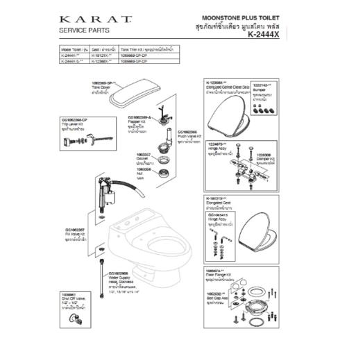 KARAT ชุดปิด-เปิดทางน้ำออก 886C GS1062369-B
