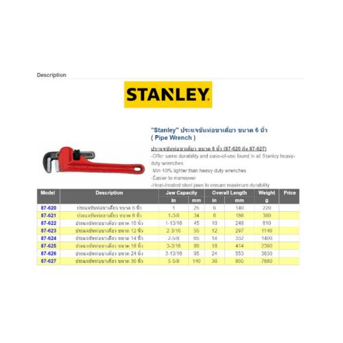 STANLEY ประแจจับแป๊บขาเดี่ยว 18นิ้ว (87-625) สีน้ำตาลอ่อน