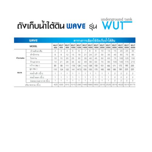 WAVE ถังเก็บน้ำฝังดิน WUT-2500 ลิตร สีน้ำเงิน