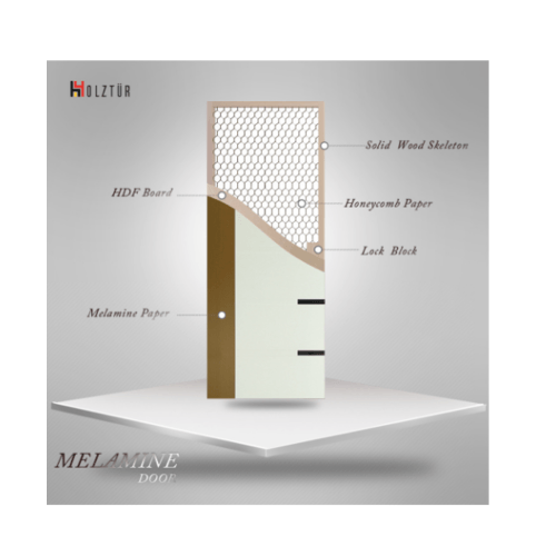 HOLZTUR ประตูเมลามีน เซาะร่อง ขนาด 80x200ซม. MD-MD30 สีสักทอง-ขาว-ดำ