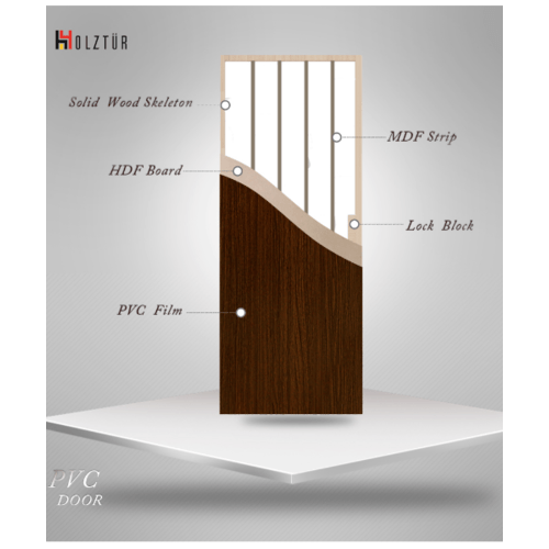HOLZTUR ประตูปิดผิวพีวีซี บานทึบเรียบ ขนาด 80x200ซม.   PVC-F01-GC12 สีอะคาเซีย