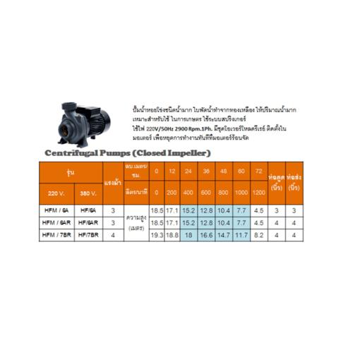 SUMOTO POMPA  ปั๊มหอยโข่งชนิดน้ำมาก 4 Hp. 220V ท่อ 4 นิ้ว HFM/7BR สีเทา