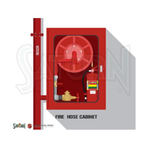 SATURN ตู้เก็บสายดับเพลิง Hose Reel ขนาด 80x110x35cm., แบบลอย, 18AWG, พ่นสีแดง, กุญแจล็ Reel Cabinet  สีแดง
