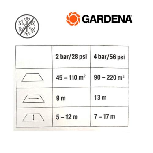 GARDENA  สปริงเกอร์แบบสวิง  02079-32